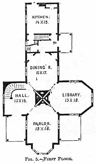 1868 Country House Plans.